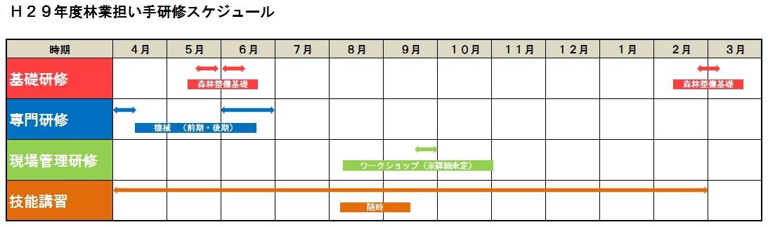 担い手研修スケジュール.jpg