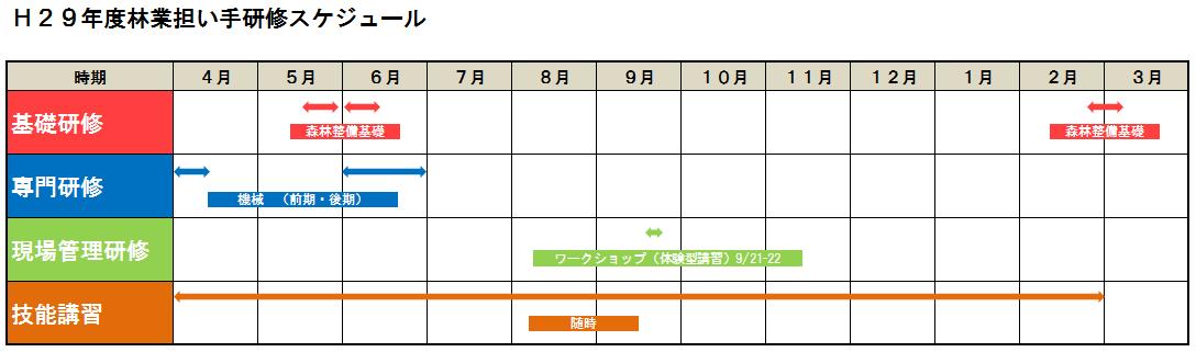 担い手研修スケジュール2.png